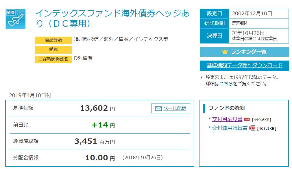 日興-インデックスファンド外国債券為替ヘッジあり