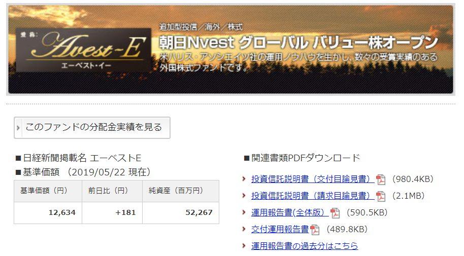 朝日Nvestグローバルバリュー株オープン